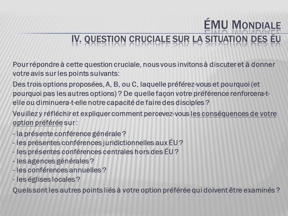 Pour répondre à cette question cruciale, nous vous invitons à discuter et à donner votre avis sur les points suivants: Des trois options proposées, A, B, ou C, laquelle préférez-vous et pourquoi (et pourquoi pas les autres options) .
