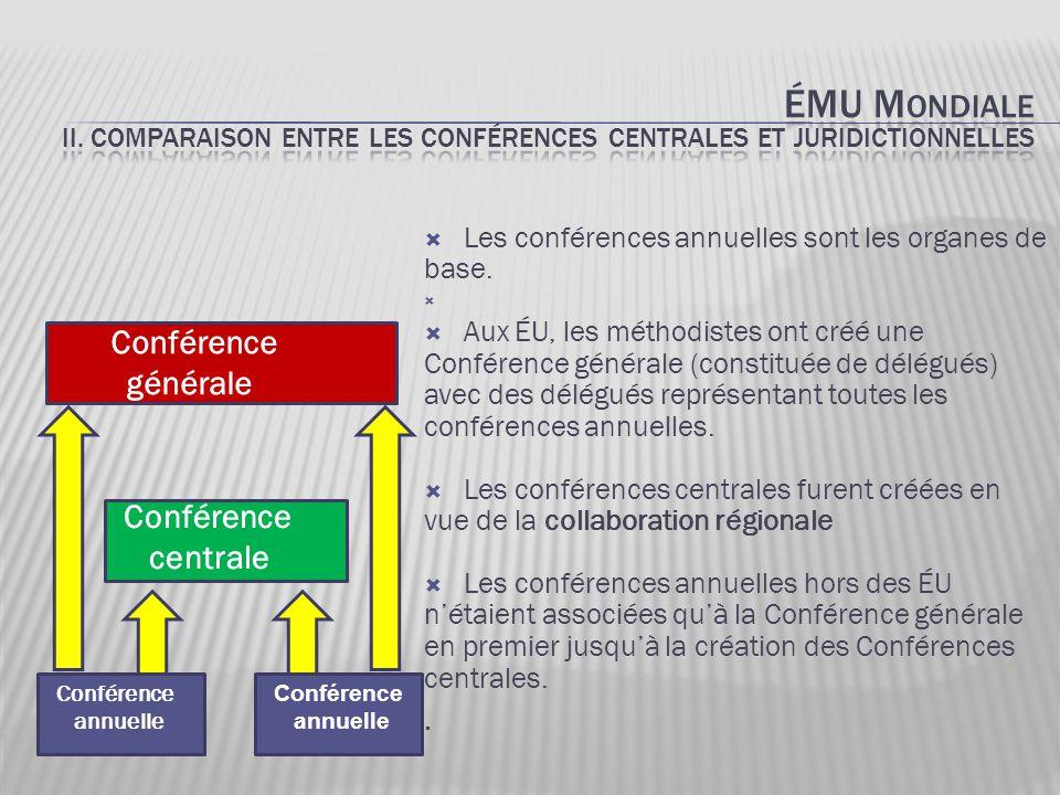  Les conférences annuelles sont les organes de base.   Aux ÉU, les méthodistes ont créé une Conférence générale (constituée de délégués) avec des d