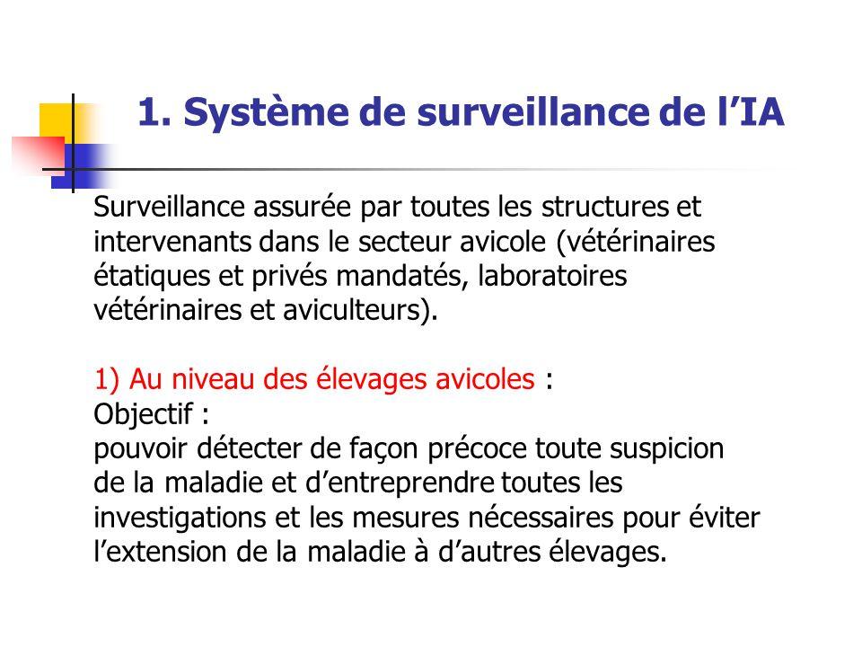Surveillance assurée par toutes les structures et intervenants dans le secteur avicole (vétérinaires étatiques et privés mandatés, laboratoires vétéri