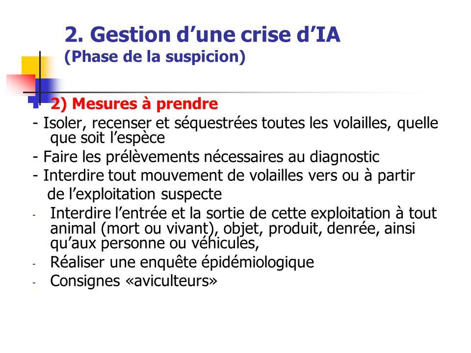 2. Gestion d'une crise d'IA (Phase de la suspicion) 2) Mesures à prendre - Isoler, recenser et séquestrées toutes les volailles, quelle que soit l'esp