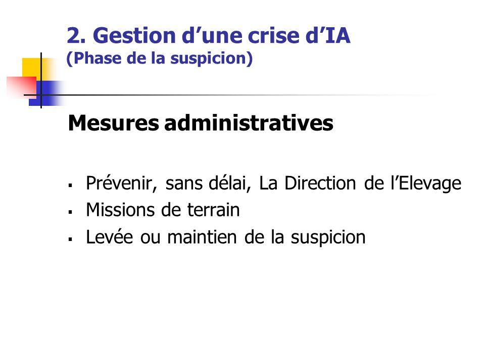 2. Gestion d'une crise d'IA (Phase de la suspicion) Mesures administratives  Prévenir, sans délai, La Direction de l'Elevage  Missions de terrain 