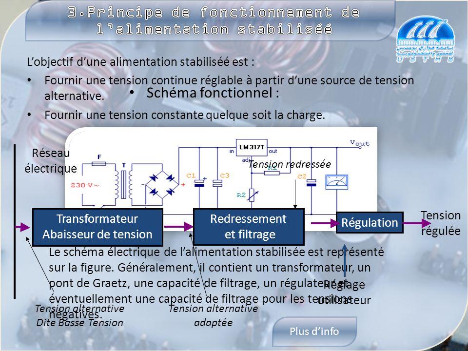 Plus d'info Le schéma électrique de l'alimentation stabilisée est représenté sur la figure.