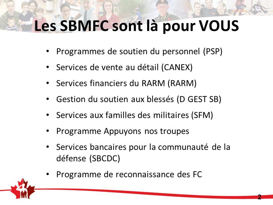 2 Les SBMFC sont là pour VOUS Programmes de soutien du personnel (PSP) Services de vente au détail (CANEX) Services financiers du RARM (RARM) Gestion du soutien aux blessés (D GEST SB) Services aux familles des militaires (SFM) Programme Appuyons nos troupes Services bancaires pour la communauté de la défense (SBCDC) Programme de reconnaissance des FC