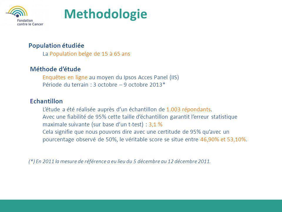 Methodologie Population étudiée La Population belge de 15 à 65 ans Méthode d'étude Enquêtes en ligne au moyen du Ipsos Acces Panel (IIS) Période du te