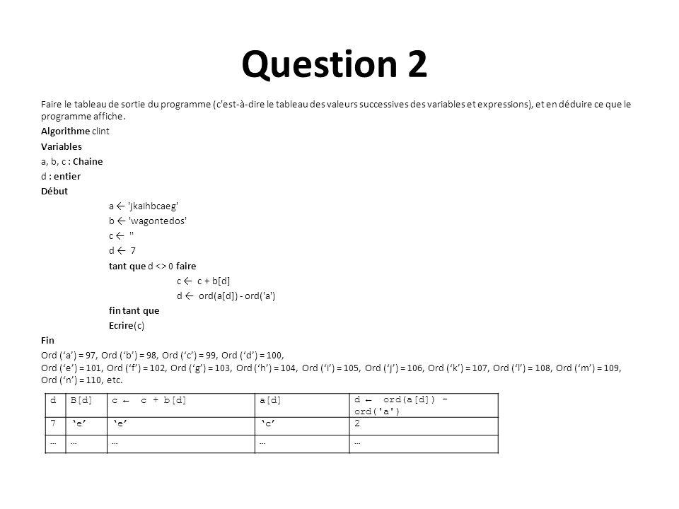 Question 2 Faire le tableau de sortie du programme (c'est-à-dire le tableau des valeurs successives des variables et expressions), et en déduire ce qu