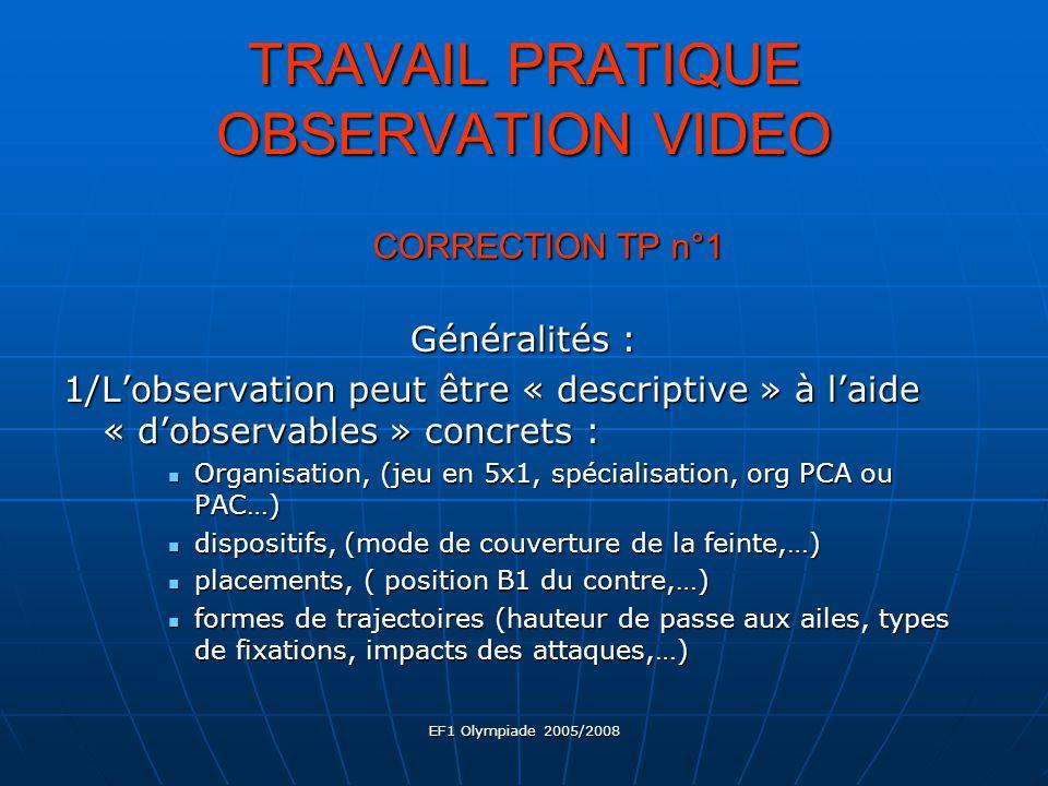 EF1 Olympiade 2005/2008 TRAVAIL PRATIQUE OBSERVATION VIDEO CORRECTION TP n°1 Généralités : 1/L'observation peut être « descriptive » à l'aide « d'observables » concrets : Organisation, (jeu en 5x1, spécialisation, org PCA ou PAC…) Organisation, (jeu en 5x1, spécialisation, org PCA ou PAC…) dispositifs, (mode de couverture de la feinte,…) dispositifs, (mode de couverture de la feinte,…) placements, ( position B1 du contre,…) placements, ( position B1 du contre,…) formes de trajectoires (hauteur de passe aux ailes, types de fixations, impacts des attaques,…) formes de trajectoires (hauteur de passe aux ailes, types de fixations, impacts des attaques,…)