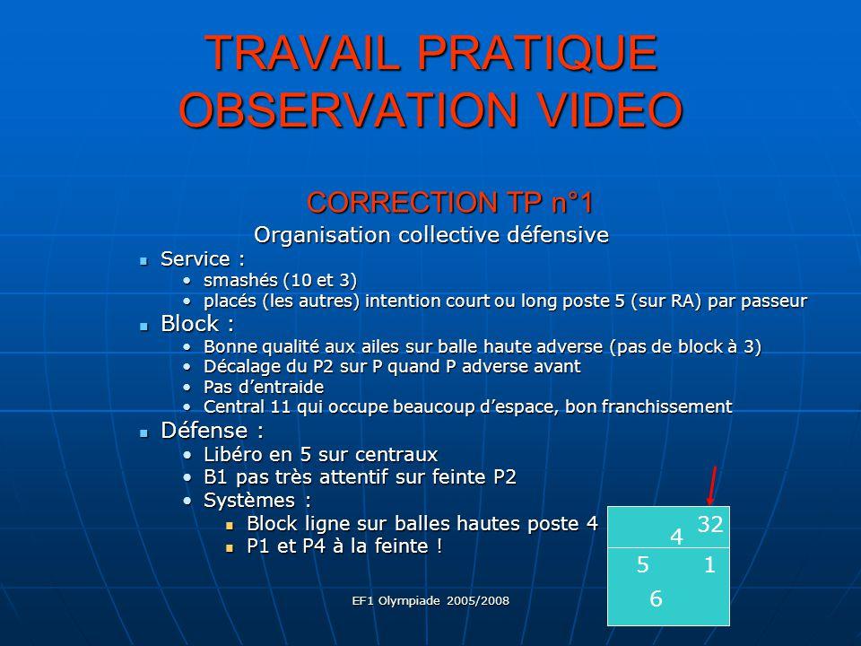 EF1 Olympiade 2005/2008 TRAVAIL PRATIQUE OBSERVATION VIDEO CORRECTION TP n°1 32 1 6 5 4