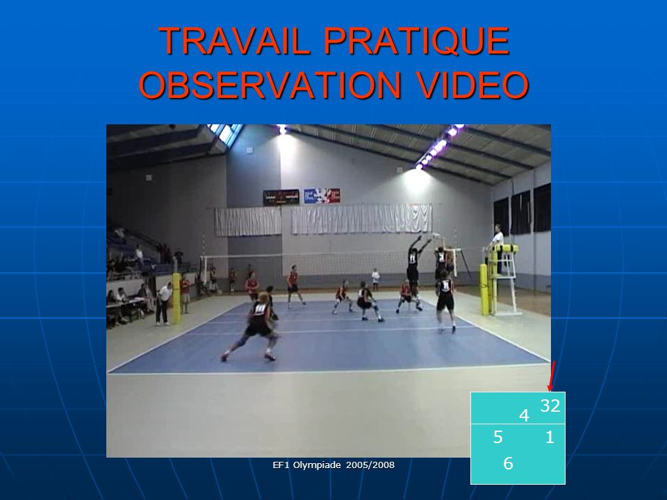 EF1 Olympiade 2005/2008 TRAVAIL PRATIQUE OBSERVATION VIDEO CORRECTION TP n°1 32 1 6 5 4
