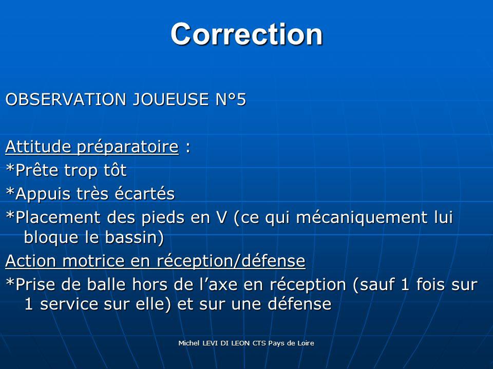 Michel LEVI DI LEON CTS Pays de Loire Correction OBSERVATION JOUEUSE N°5 Attitude préparatoire : *Prête trop tôt *Appuis très écartés *Placement des p