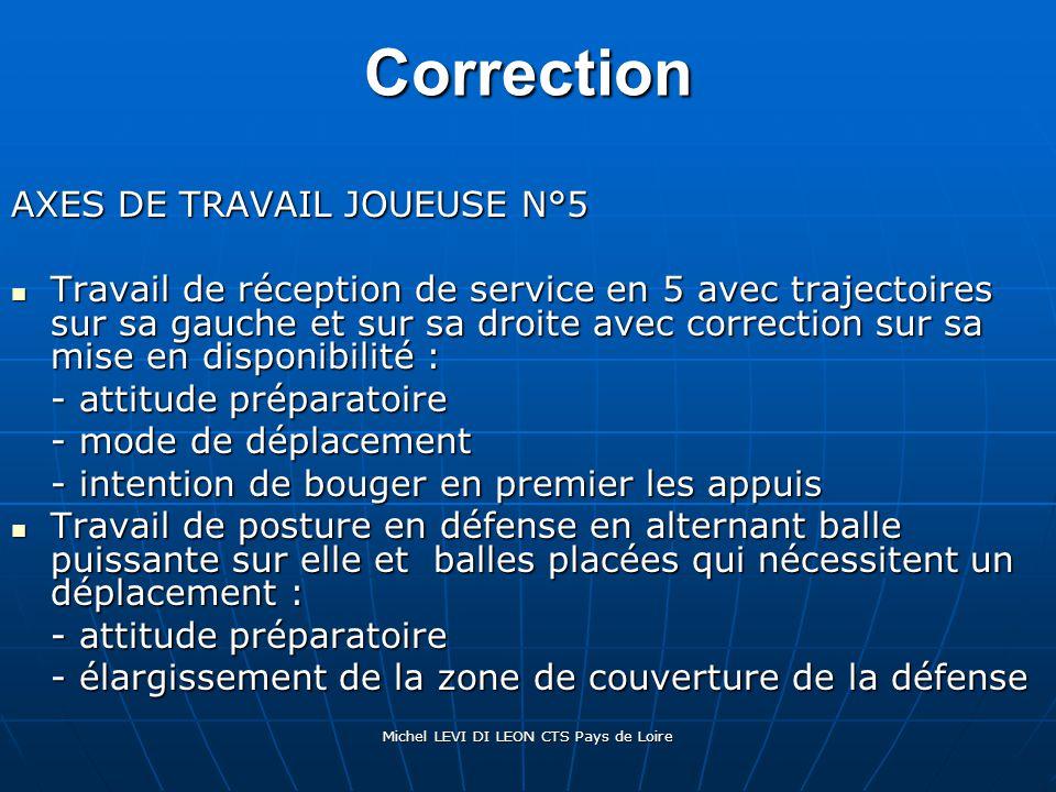 Michel LEVI DI LEON CTS Pays de Loire Correction AXES DE TRAVAIL JOUEUSE N°5 Travail de réception de service en 5 avec trajectoires sur sa gauche et s