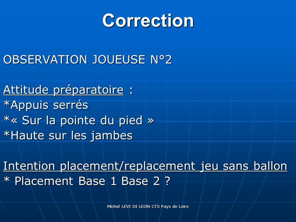 Michel LEVI DI LEON CTS Pays de Loire Correction OBSERVATION JOUEUSE N°2 Attitude préparatoire : *Appuis serrés *« Sur la pointe du pied » *Haute sur