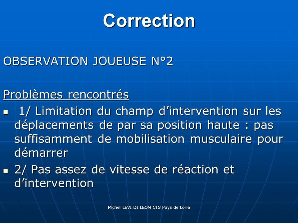 Michel LEVI DI LEON CTS Pays de Loire Correction OBSERVATION JOUEUSE N°2 Problèmes rencontrés 1/ Limitation du champ d'intervention sur les déplacemen