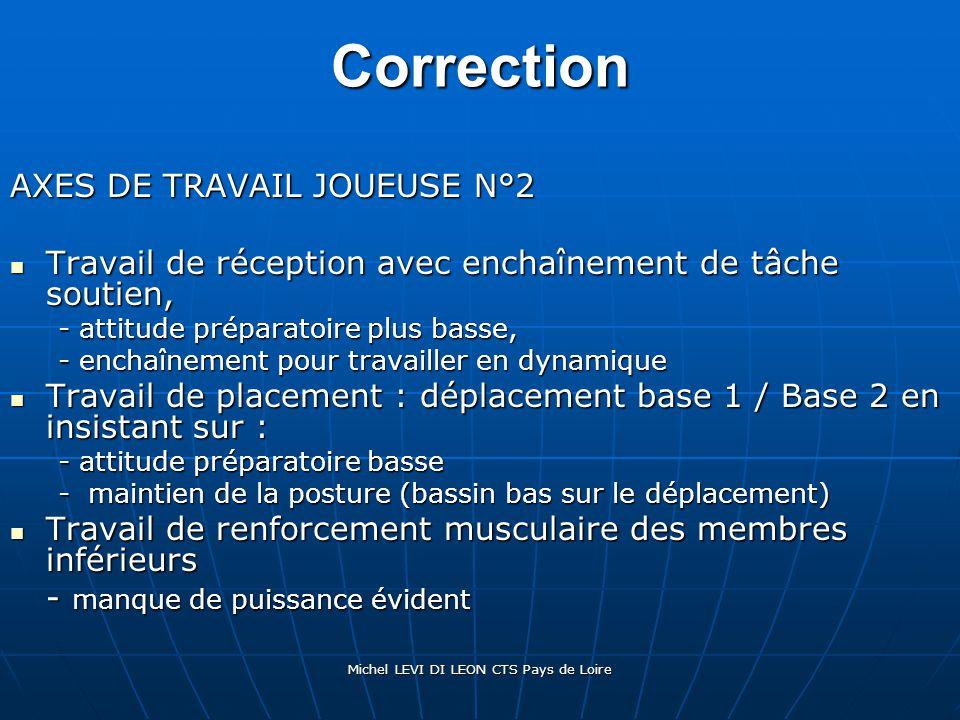 Michel LEVI DI LEON CTS Pays de Loire Correction AXES DE TRAVAIL JOUEUSE N°2 Travail de réception avec enchaînement de tâche soutien, Travail de récep