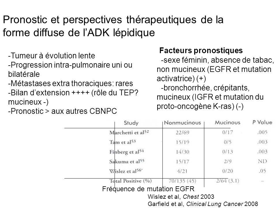Pronostic et perspectives thérapeutiques de la forme diffuse de l'ADK lépidique -Tumeur à évolution lente -Progression intra-pulmonaire uni ou bilatér