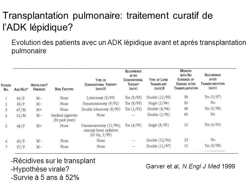 Transplantation pulmonaire: traitement curatif de l'ADK lépidique? Evolution des patients avec un ADK lépidique avant et après transplantation pulmona