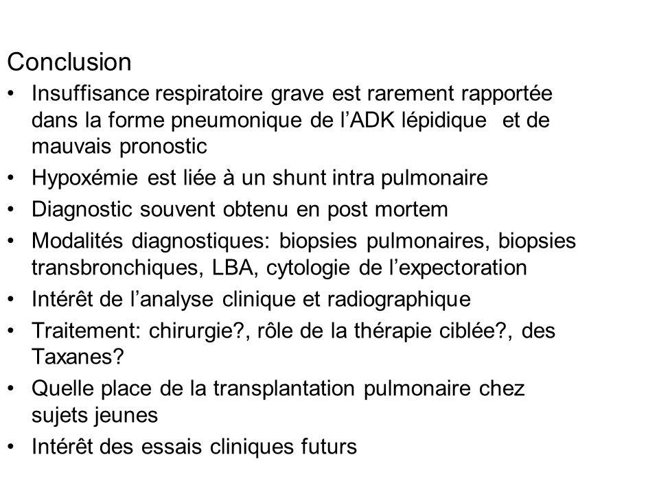 Conclusion Insuffisance respiratoire grave est rarement rapportée dans la forme pneumonique de l'ADK lépidique et de mauvais pronostic Hypoxémie est l