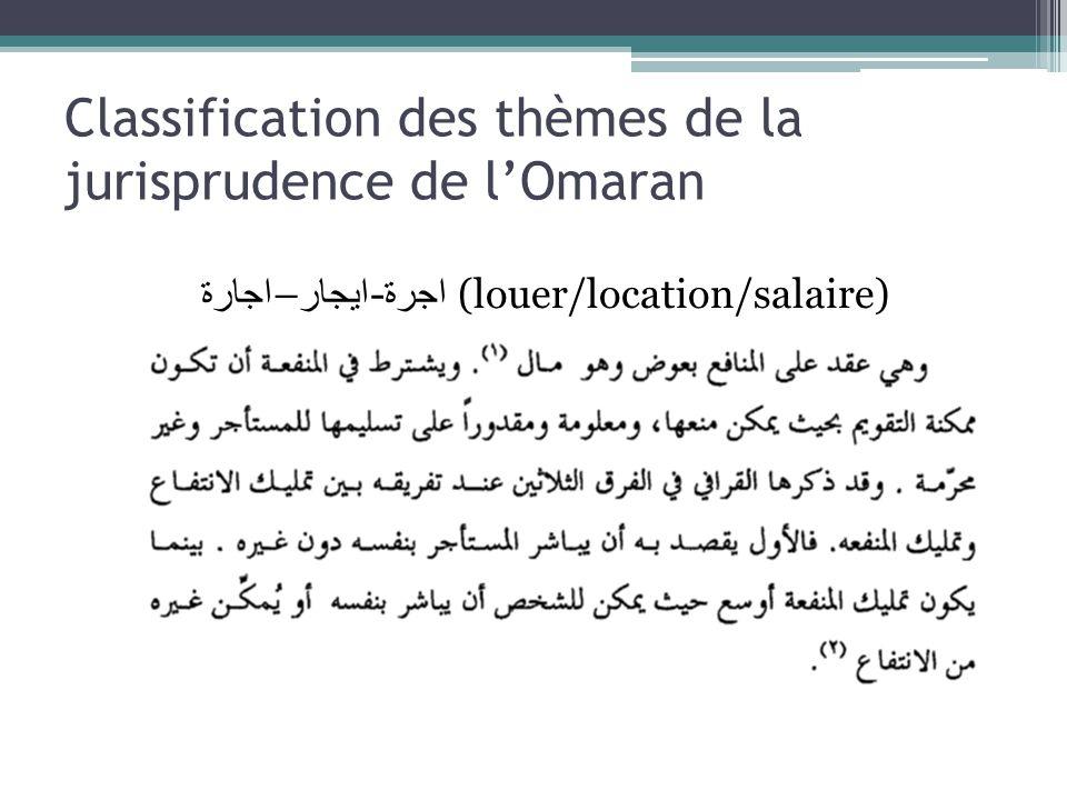 Classification des thèmes de la jurisprudence de l'Omaran اجارة – ايجار - اجرة (louer/location/salaire)