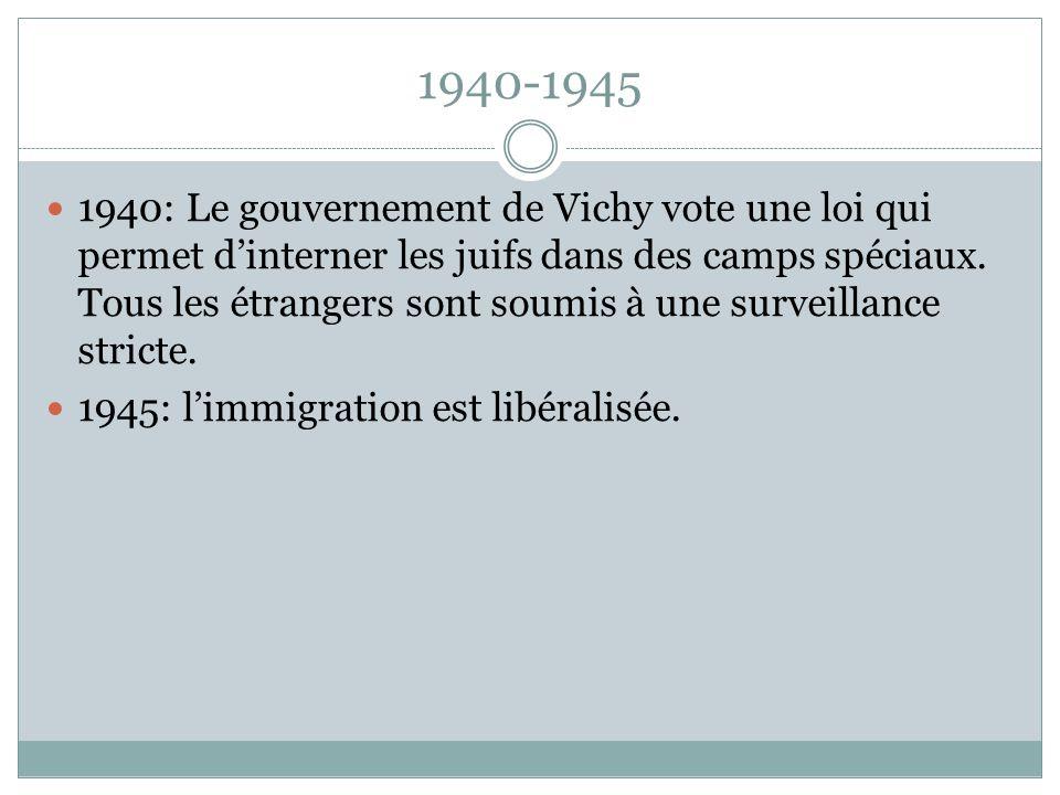 1940-1945 1940: Le gouvernement de Vichy vote une loi qui permet d'interner les juifs dans des camps spéciaux. Tous les étrangers sont soumis à une su