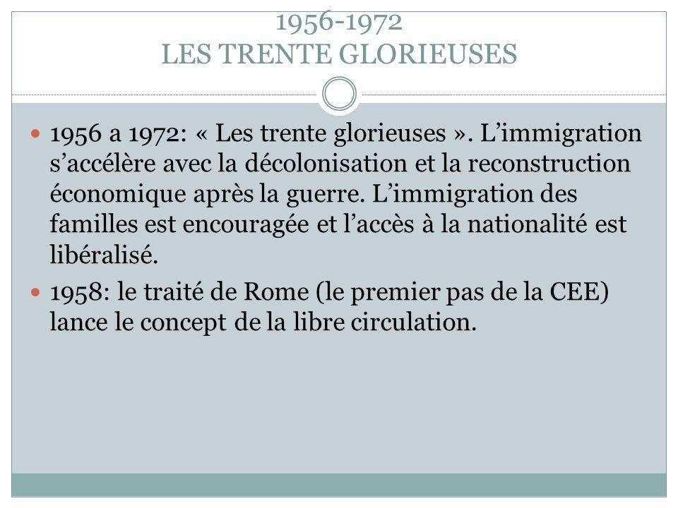 1956-1972 LES TRENTE GLORIEUSES 1956 a 1972: « Les trente glorieuses ». L'immigration s'accélère avec la décolonisation et la reconstruction économiqu