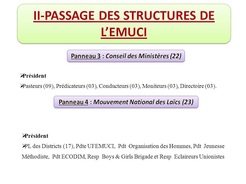  Président  Pasteurs (09), Prédicateurs (03), Conducteurs (03), Moniteurs (03), Directoire (03).  Président  PL des Districts (17), Pdte UFEMUCI,