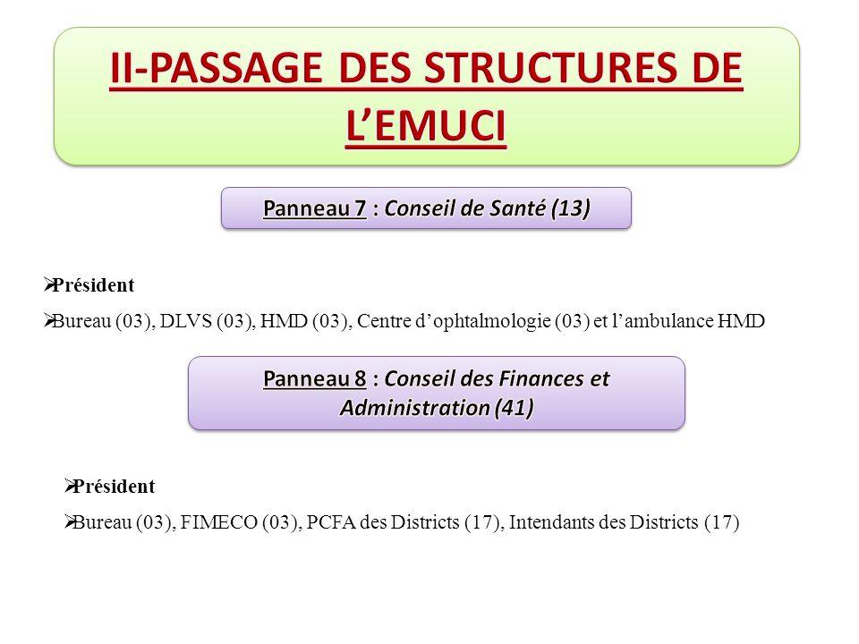  Président  Bureau (03), DLVS (03), HMD (03), Centre d'ophtalmologie (03) et l'ambulance HMD  Président  Bureau (03), FIMECO (03), PCFA des Distri