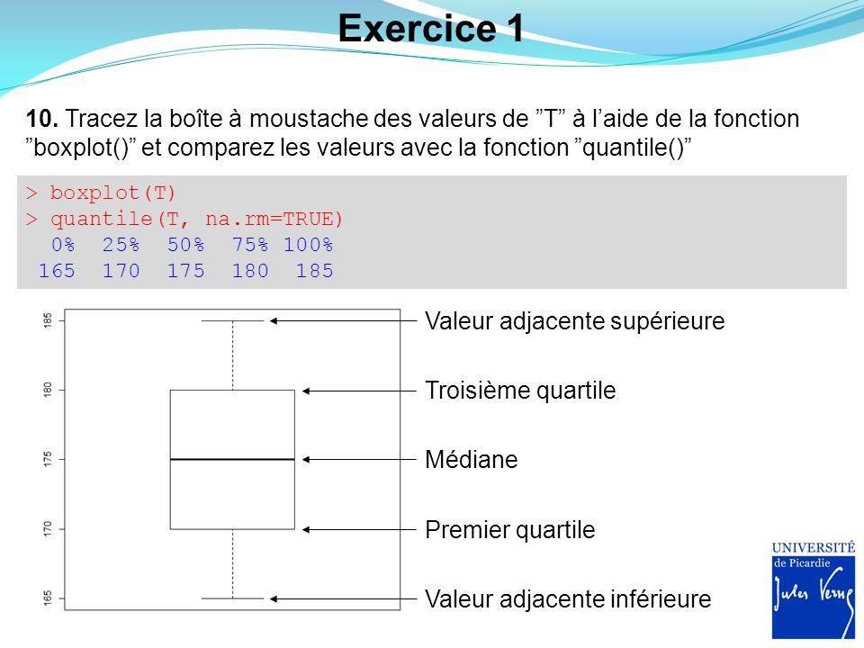 """Exercice 1 10. Tracez la boîte à moustache des valeurs de """"T"""" à l'aide de la fonction """"boxplot()"""" et comparez les valeurs avec la fonction """"quantile()"""