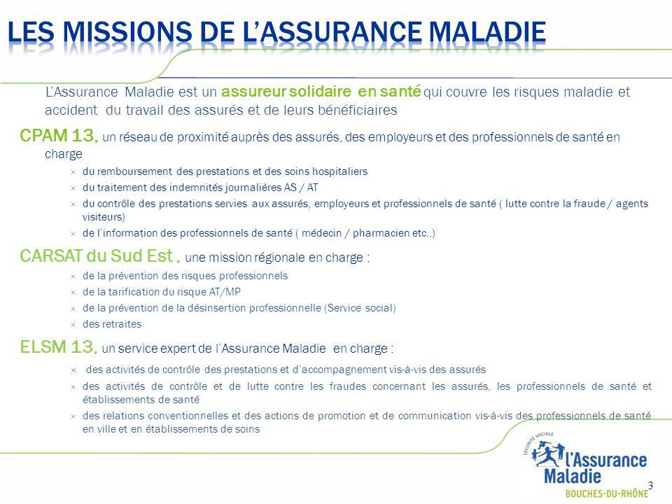 L'Assurance Maladie est un assureur solidaire en santé qui couvre les risques maladie et accident du travail des assurés et de leurs bénéficiaires CPA