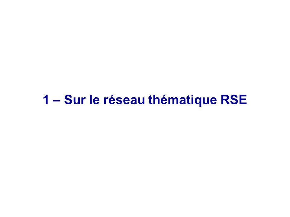1 – Sur le réseau thématique RSE