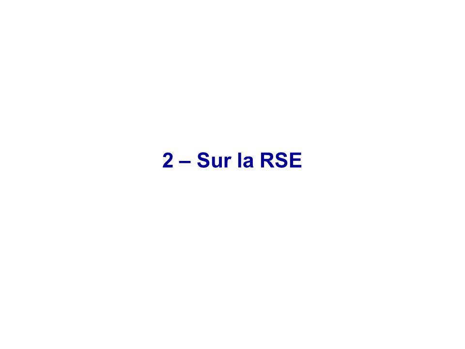 2 – Sur la RSE