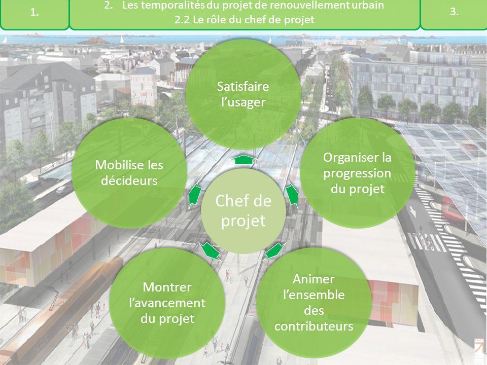 Chef de projet Satisfaire l'usager Organiser la progression du projet Animer l'ensemble des contributeurs Montrer l'avancement du projet Mobilise les décideurs 1.