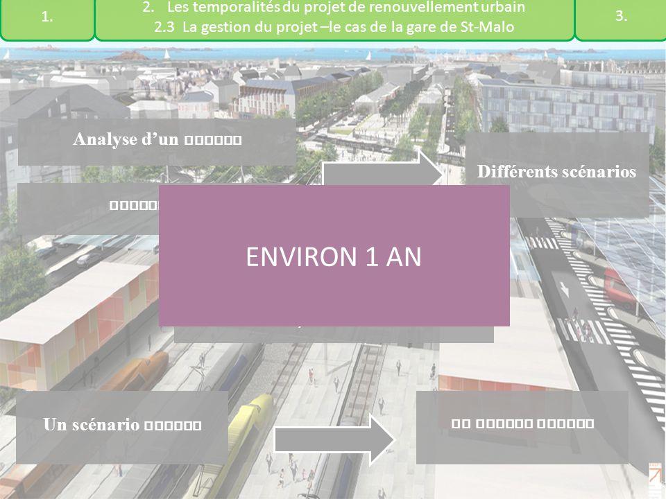 Analyse d'un besoin Diagnostic Différents scénarios Un scénario choisi Débats, concertations Le projet urbain ENVIRON 1 AN 1.