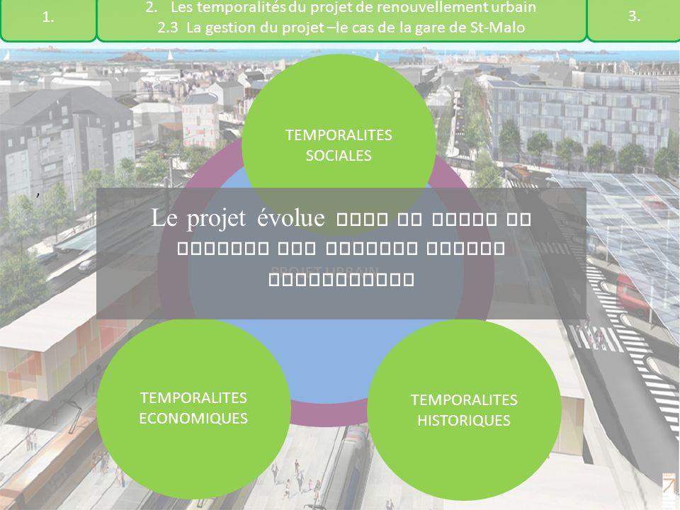 1. 2.Les temporalités du projet de renouvellement urbain 2.3 La gestion du projet –le cas de la gare de St-Malo 3. ' PROJET DE TERRITOIRE PROJET URBAI