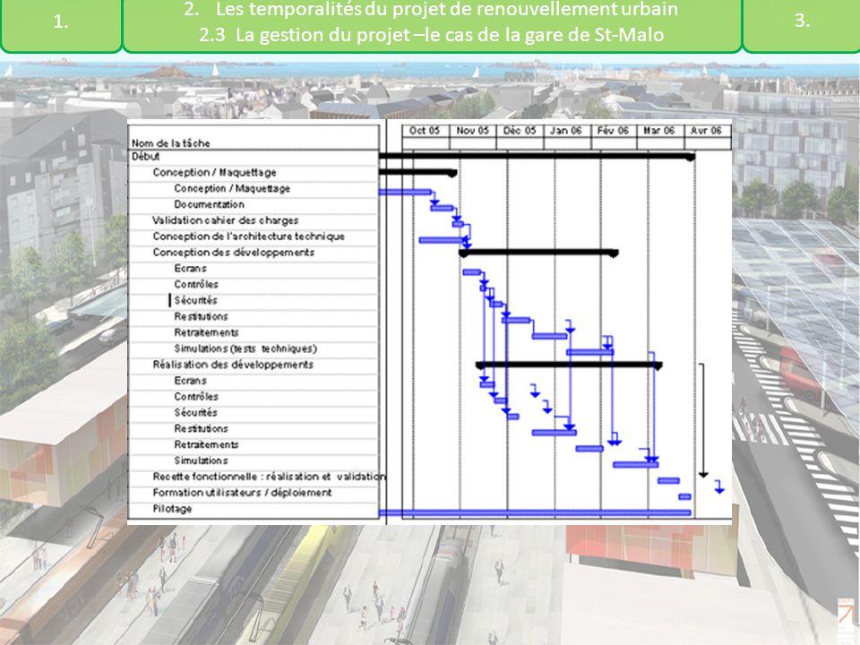 1. 2.Les temporalités du projet de renouvellement urbain 2.3 La gestion du projet –le cas de la gare de St-Malo 3.