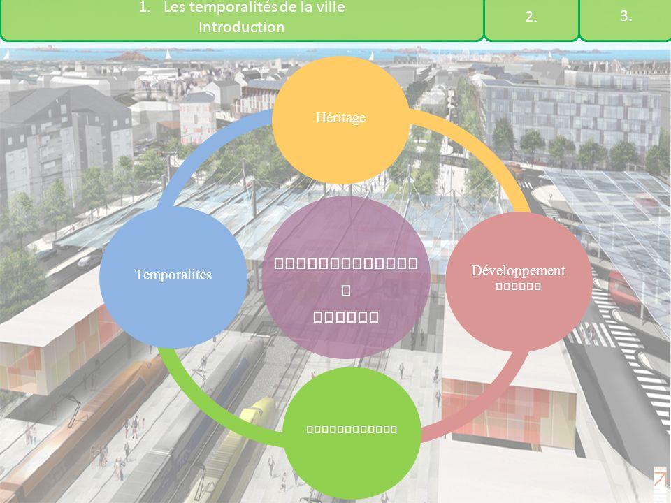Héritage Développement durale Perspectives Temporalités 1.Les temporalités de la ville Introduction 2.