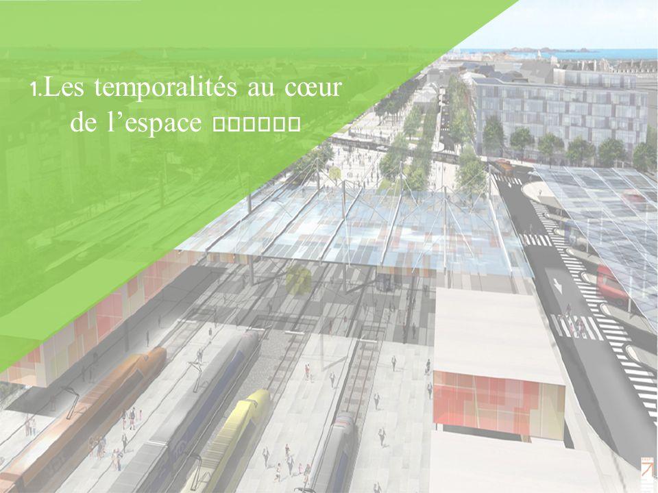 1. Les temporalités au cœur de l'espace urbain