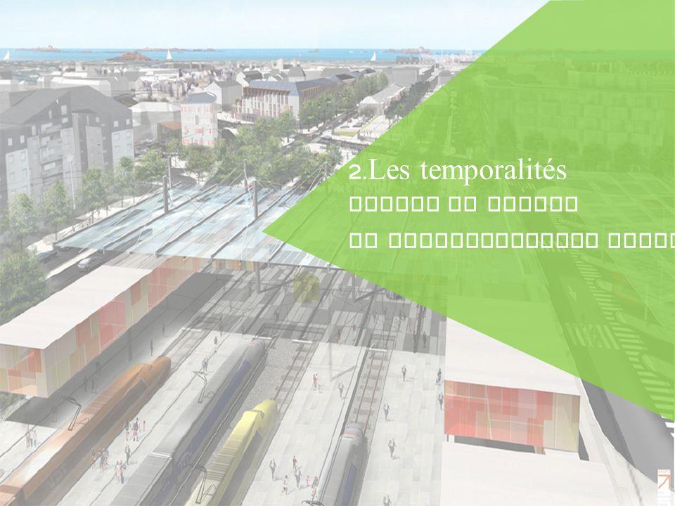 2. Les temporalités autour du projet de renouvellement urbain