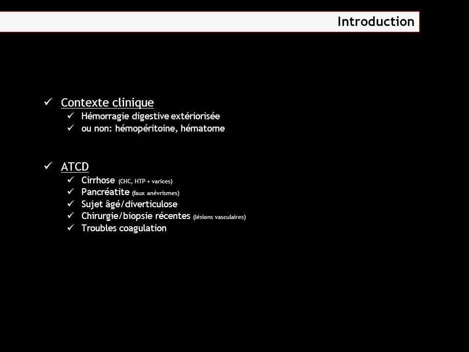 Contexte clinique Hémorragie digestive extériorisée ou non: hémopéritoine, hématome ATCD Cirrhose (CHC, HTP + varices) Pancréatite (faux anévrismes) S