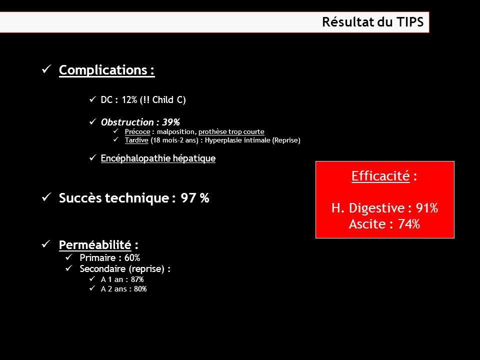 Complications : DC : 12% (!! Child C) Obstruction : 39% Précoce : malposition, prothèse trop courte Tardive (18 mois-2 ans) : Hyperplasie intimale (Re