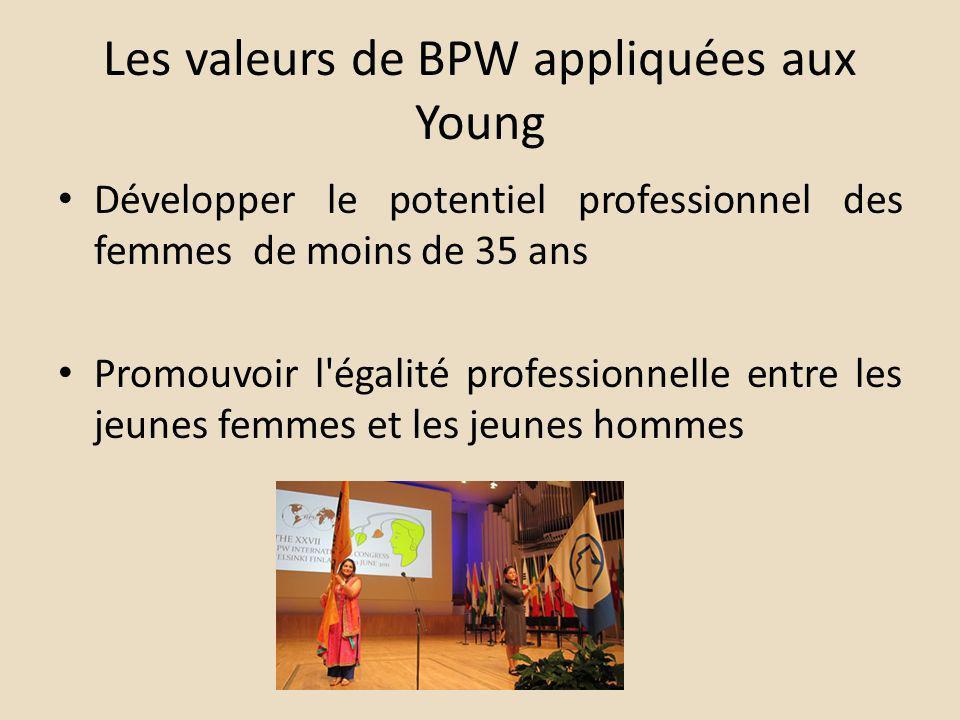 Les valeurs de BPW appliquées aux Young Développer le potentiel professionnel des femmes de moins de 35 ans Promouvoir l égalité professionnelle entre les jeunes femmes et les jeunes hommes