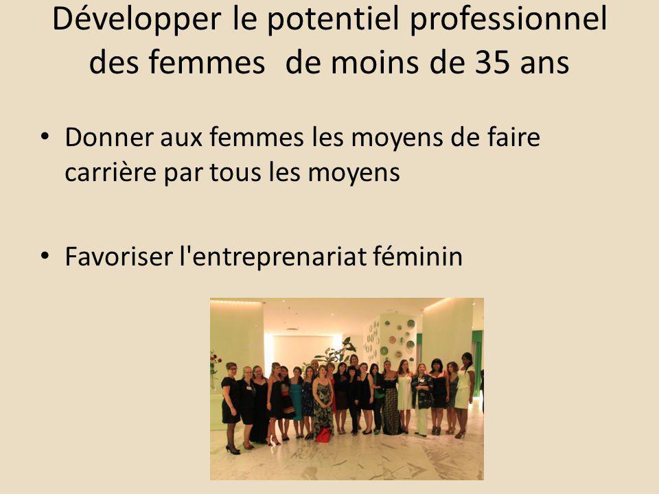 Développer le potentiel professionnel des femmes de moins de 35 ans Donner aux femmes les moyens de faire carrière par tous les moyens Favoriser l entreprenariat féminin