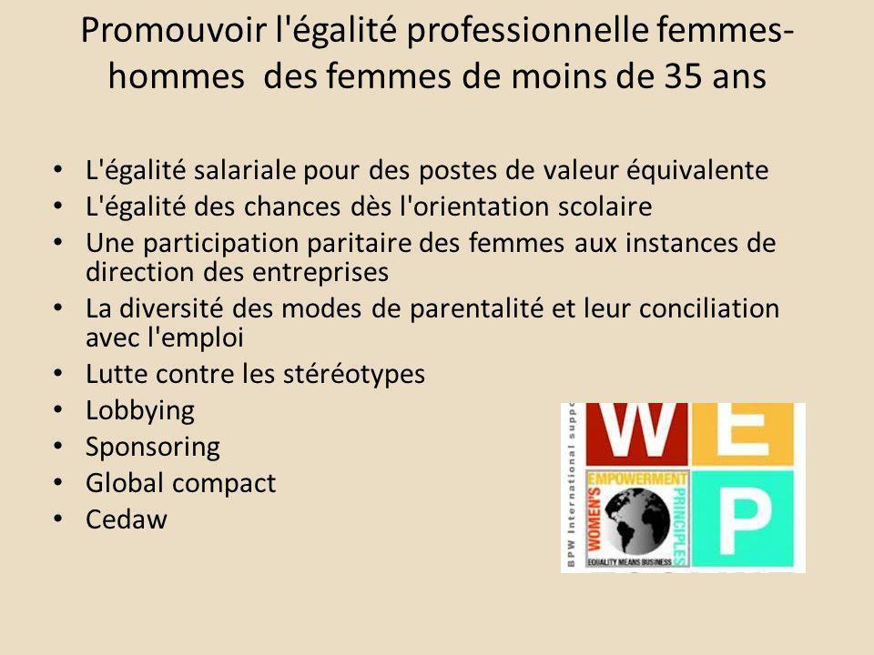 Promouvoir l'égalité professionnelle femmes- hommes des femmes de moins de 35 ans L'égalité salariale pour des postes de valeur équivalente L'égalité