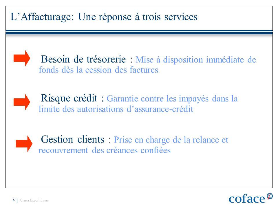 Classe Export Lyon 6 L'Affacturage: Une réponse à trois services Besoin de trésorerie : Mise à disposition immédiate de fonds dès la cession des factu
