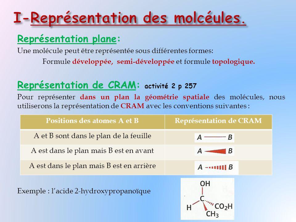 Représentation plane: Une molécule peut être représentée sous différentes formes: Formule développée, semi-développée et formule topologique. Représen