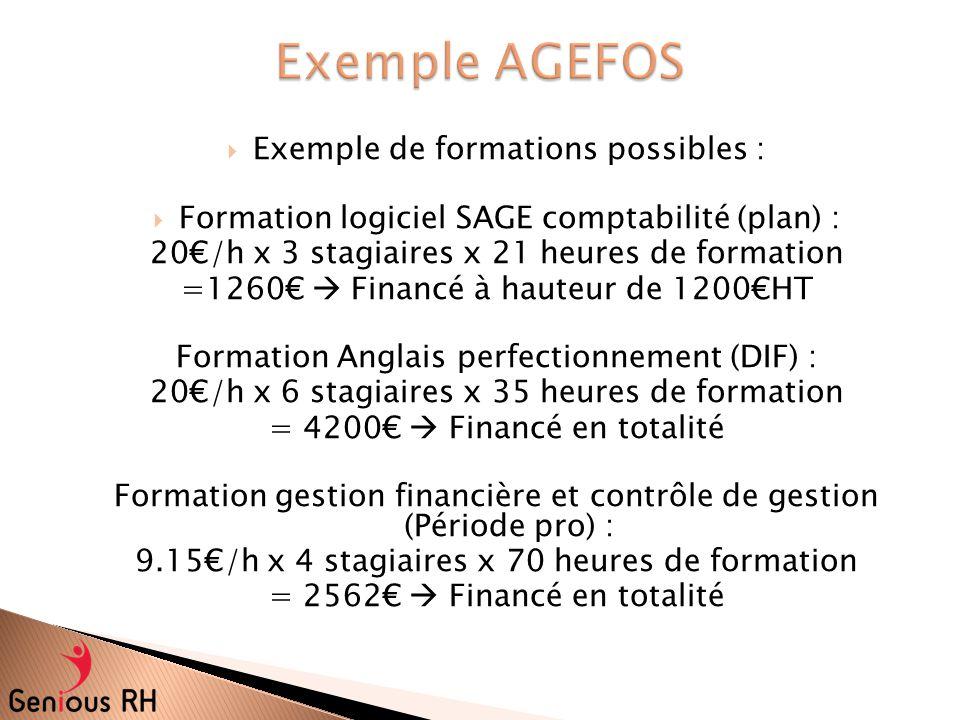  Exemple de formations possibles :  Formation logiciel SAGE comptabilité (plan) : 20€/h x 3 stagiaires x 21 heures de formation =1260€  Financé à h