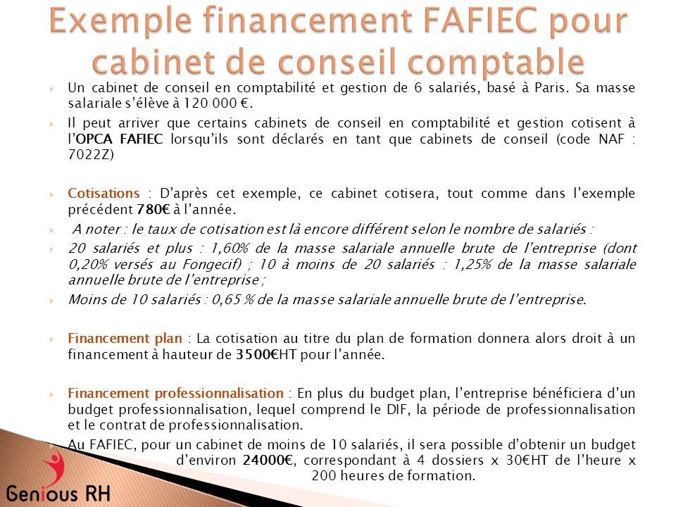  Récapitulatif :  Au total, il sera donc possible d'obtenir :  3 500€HT pour le plan  2 4000€HT pour la période de pro  Soit un total de 27 500 €HT, alors même que le cabinet n'aura cotisé que 480€ sur l'année.