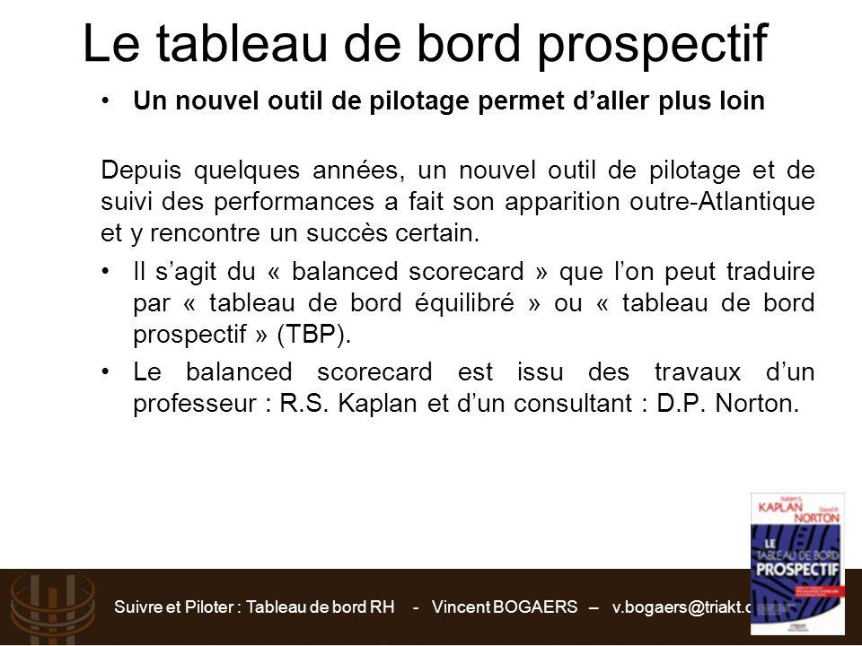 Suivre et Piloter : Tableau de bord RH - Vincent BOGAERS – v.bogaers@triakt.com - 2013 Le tableau de bord prospectif Un nouvel outil de pilotage perme