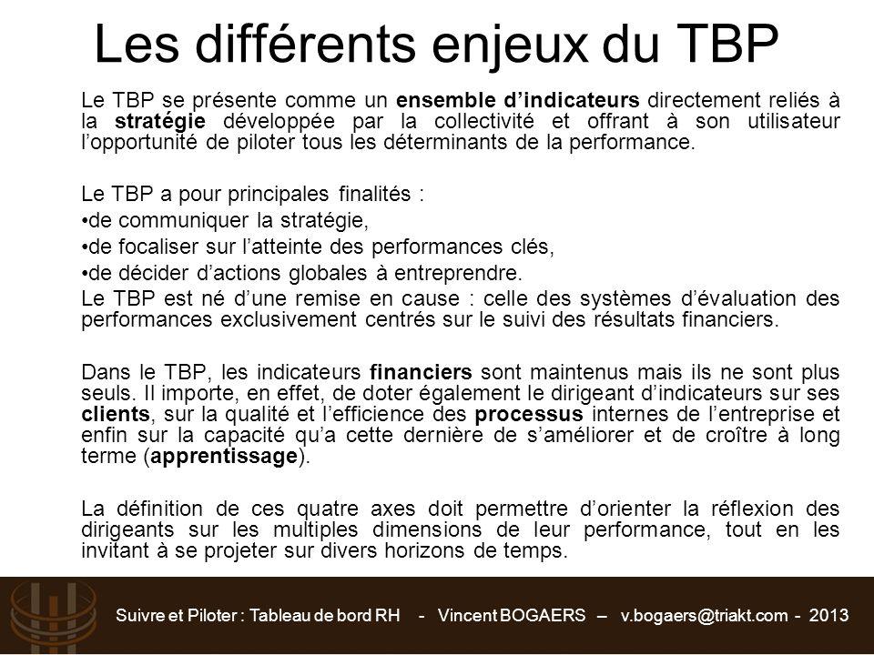 Suivre et Piloter : Tableau de bord RH - Vincent BOGAERS – v.bogaers@triakt.com - 2013 Les différents enjeux du TBP Le TBP se présente comme un ensemb