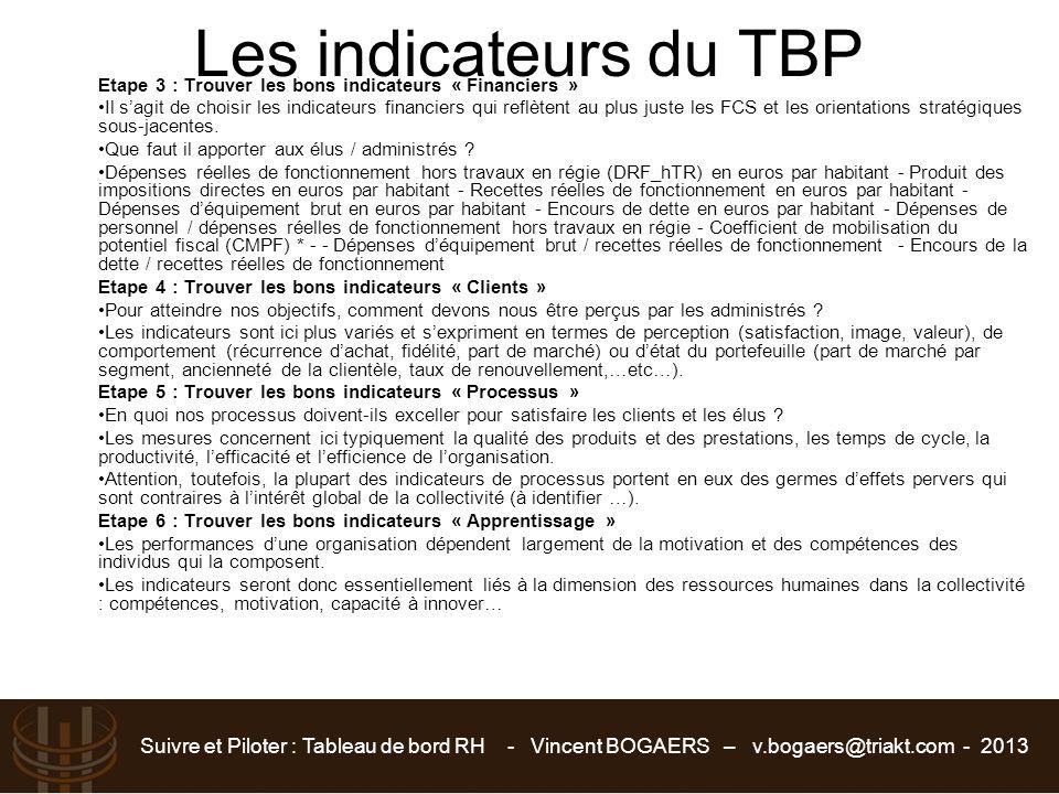 Suivre et Piloter : Tableau de bord RH - Vincent BOGAERS – v.bogaers@triakt.com - 2013 Les indicateurs du TBP Etape 3 : Trouver les bons indicateurs «