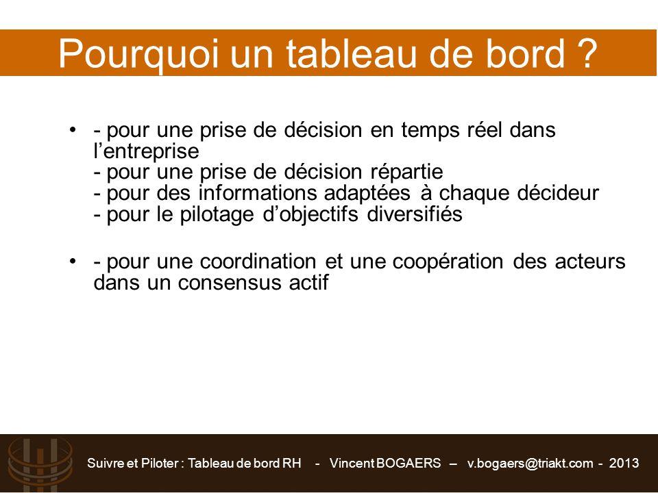 Suivre et Piloter : Tableau de bord RH - Vincent BOGAERS – v.bogaers@triakt.com - 2013 Pourquoi un tableau de bord ? - pour une prise de décision en t