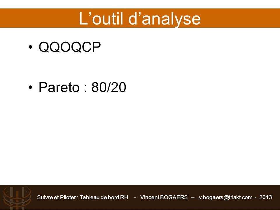 Suivre et Piloter : Tableau de bord RH - Vincent BOGAERS – v.bogaers@triakt.com - 2013 L'outil d'analyse QQOQCP Pareto : 80/20